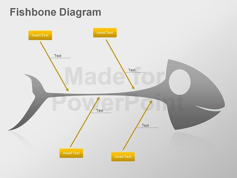 Fishbone Diagram Template Powerpoint Elegant Fishbone Diagram Editable Powerpoint Template