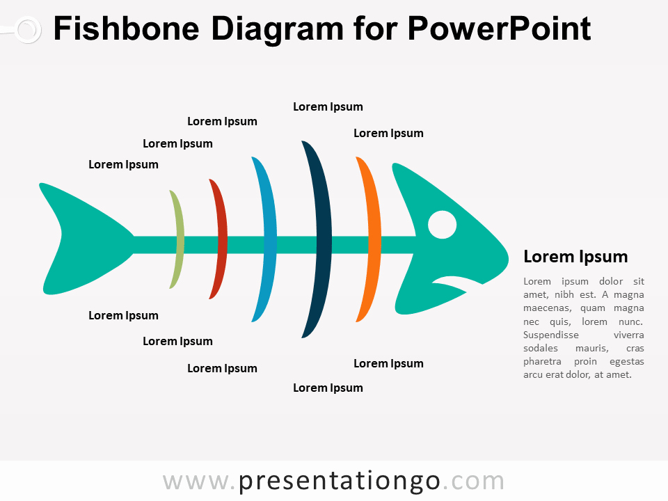 Fishbone Diagram Template Powerpoint Elegant Fishbone Diagram for Powerpoint Presentationgo