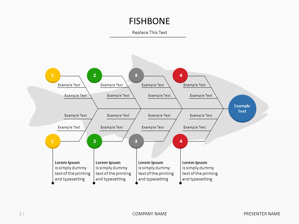 Fishbone Diagram Template Powerpoint Elegant Powerpoint Fishbone