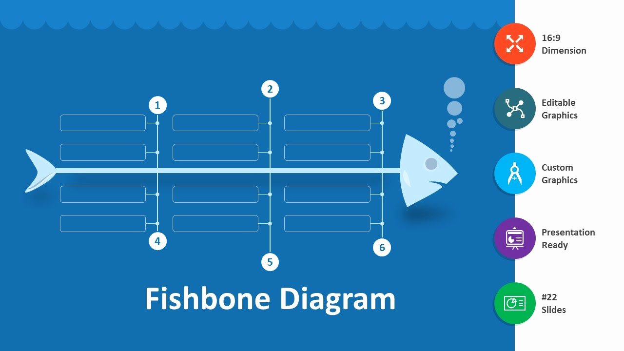 Fishbone Diagram Template Powerpoint Inspirational Fishbone Diagram Editable Powerpoint Template
