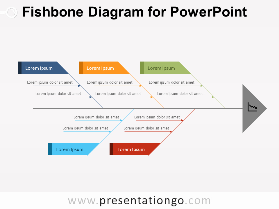 Fishbone Diagram Template Powerpoint Lovely Fishbone ishikawa Diagram for Powerpoint