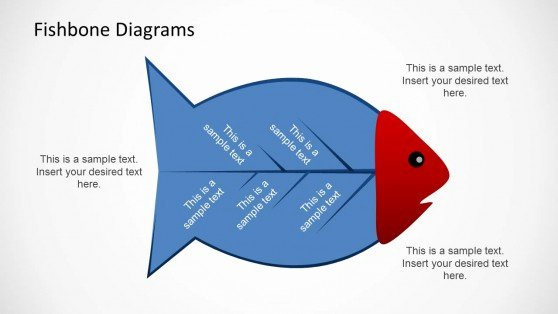 Fishbone Diagram Template Powerpoint Luxury Best Fishbone Diagrams for Root Cause Analysis In Powerpoint