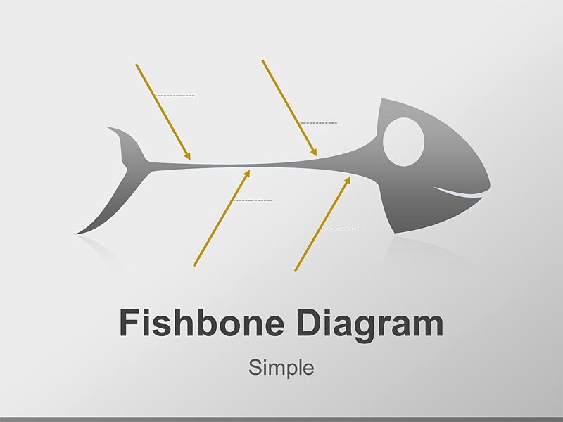 Fishbone Diagram Template Powerpoint New Fishbone Diagram Editable Powerpoint Template