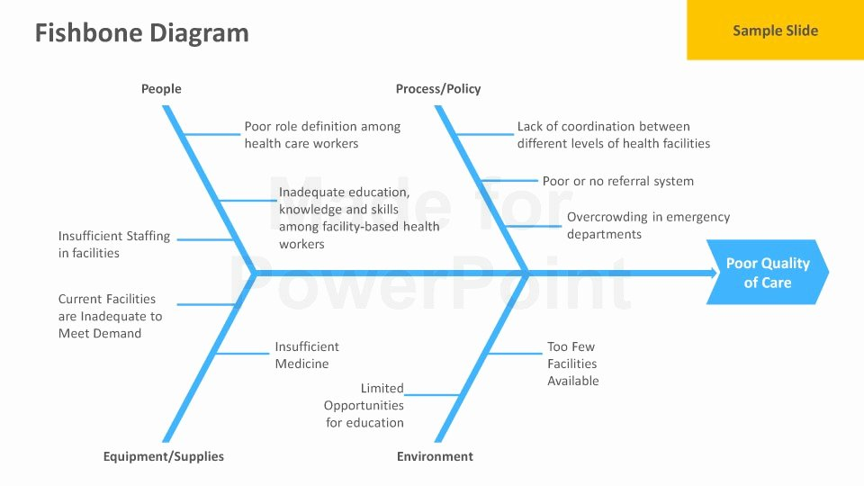 Fishbone Diagram Template Ppt Awesome Fishbone Diagram Powerpoint Template