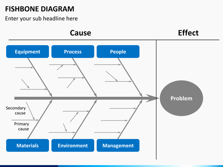Fishbone Diagram Template Ppt Best Of Fishbone Diagram Powerpoint Template