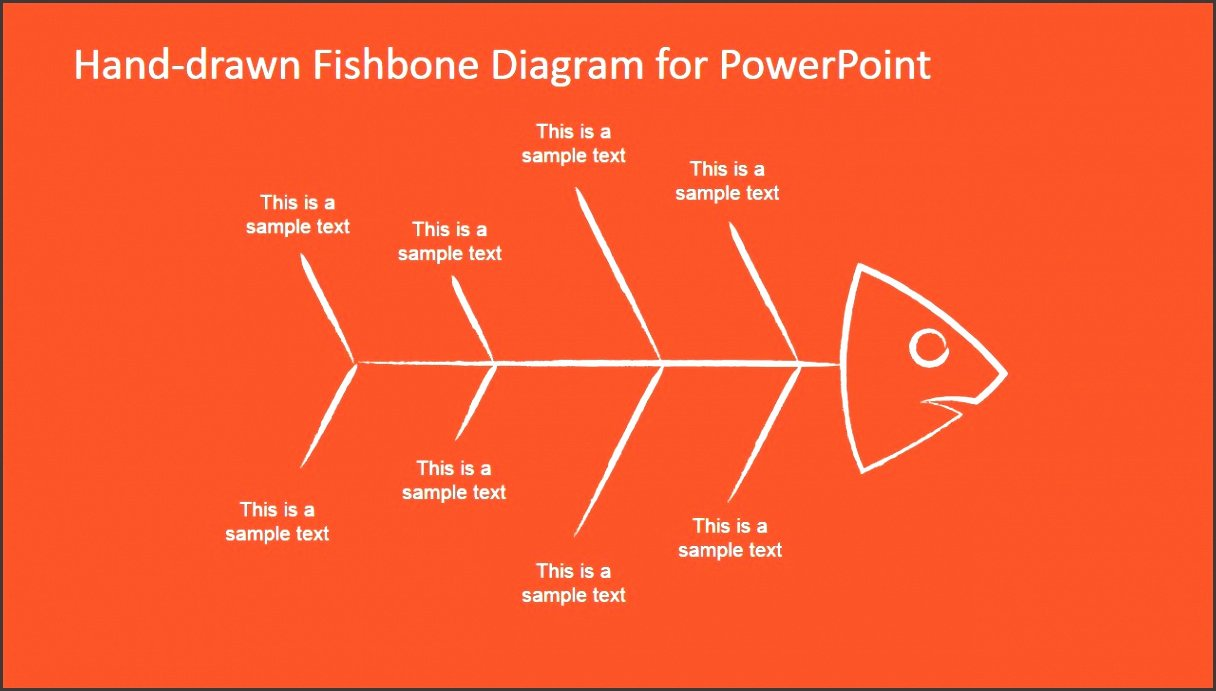 Fishbone Diagram Template Ppt Inspirational 7 ishikawa Diagram Template In Powerpoint