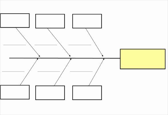 Fishbone Diagram Template Xls Awesome Fishbone Diagram Template Free Templates