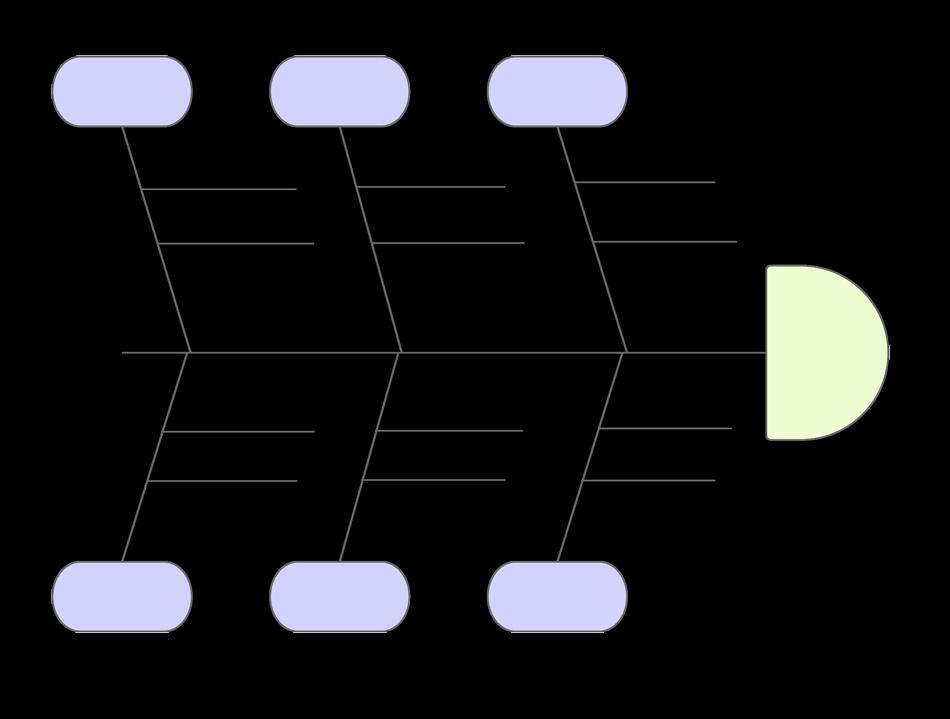 Fishbone Diagram Template Xls Elegant Fishbone Diagram Template In Excel