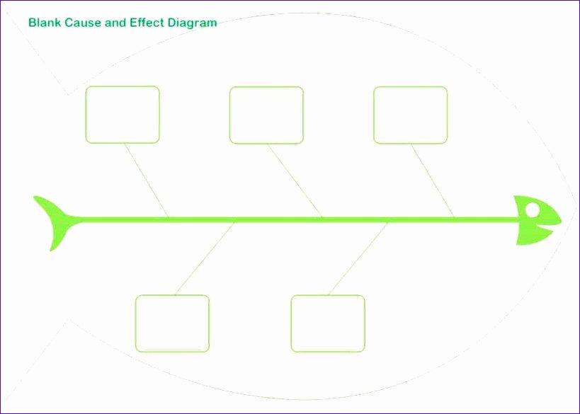 Fishbone Diagram Template Xls Inspirational 8 Excel Fishbone Template Exceltemplates Exceltemplates