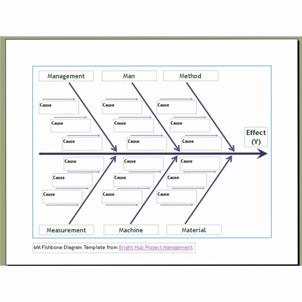 Fishbone Diagram Template Xls Lovely 10 Free Six Sigma Templates Available to Download