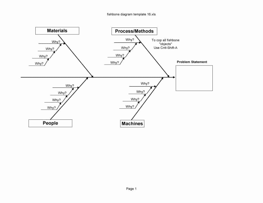 Fishbone Diagram Template Xls Lovely 43 Great Fishbone Diagram Templates & Examples [word Excel]
