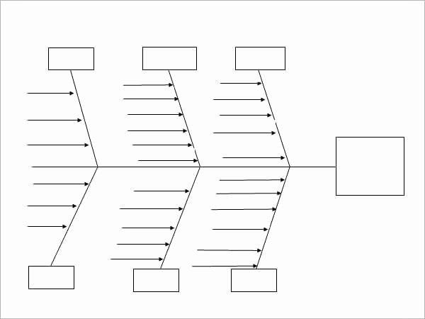 Fishbone Diagram Template Xls Lovely 8 Fishbone Diagram Templates Word Excel Pdf formats