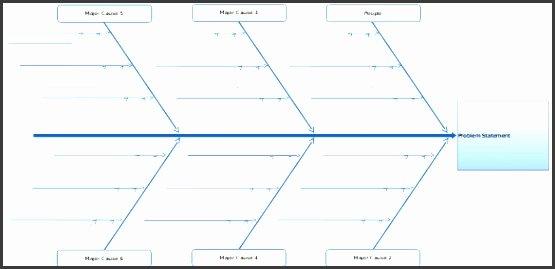 Fishbone Diagram Template Xls Luxury 7 Free Fishbone Diagram Template Sampletemplatess