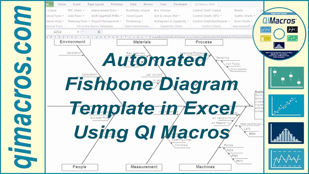 Fishbone Diagram Template Xls New Fishbone Diagram Template Automated In Excel Using Qi