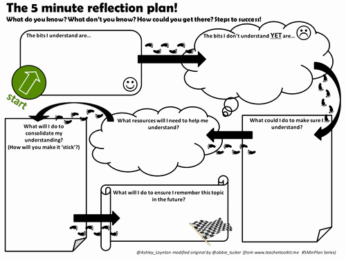 Five Minute Journal Template Unique 5 Minute Reflection Plan by ashloynton Teaching