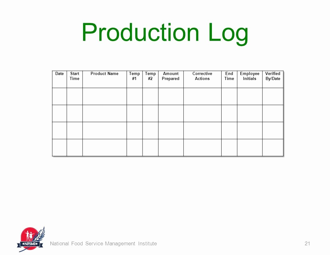Food Production Sheet Template Beautiful Food Safety Basics National Food Service Management