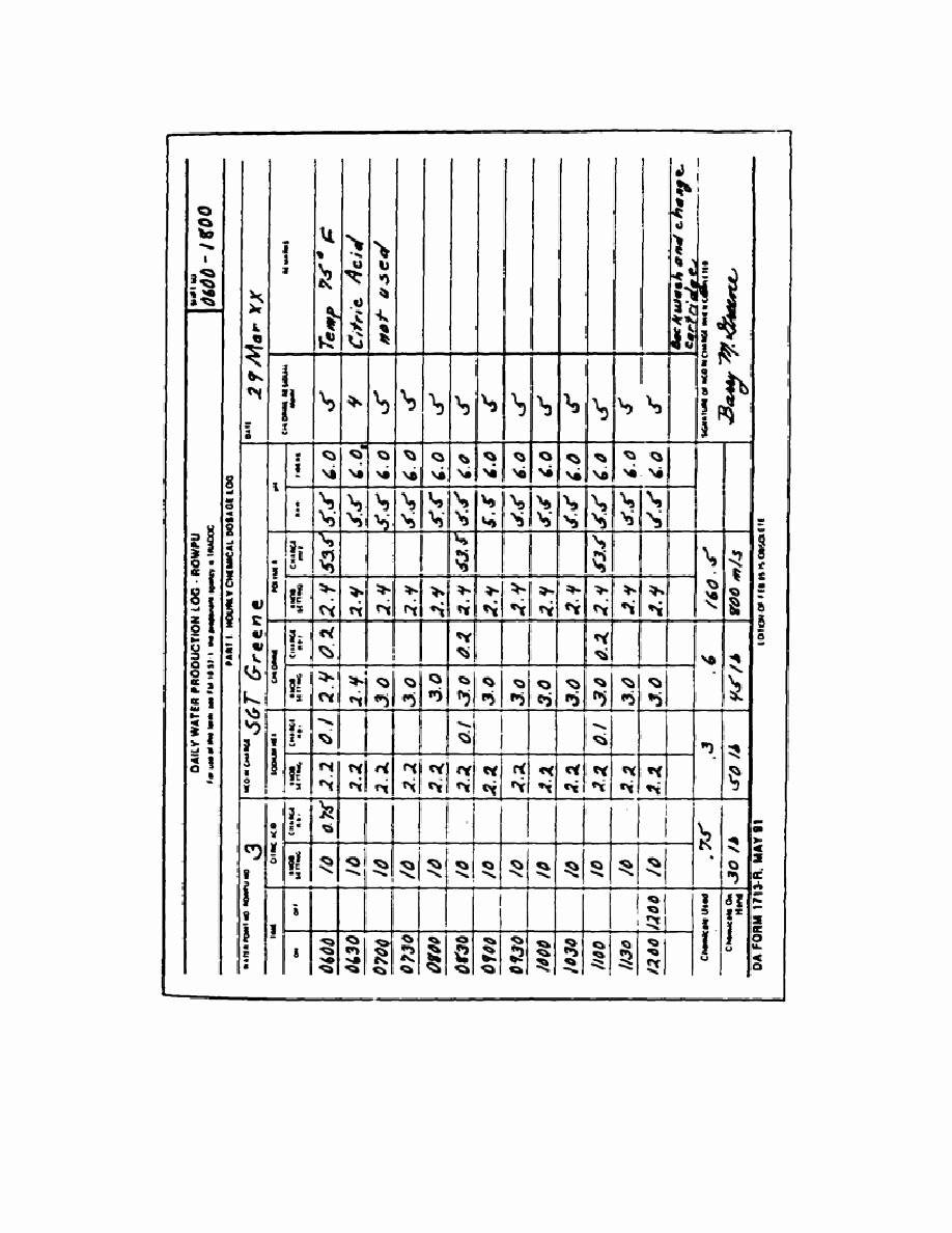 Food Production Sheet Template Luxury Da form 1713 R Daily Water Production Log Rowpu Back