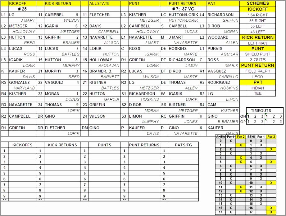 Football Depth Chart Template Beautiful 10 Football Depth Chart Template Excel