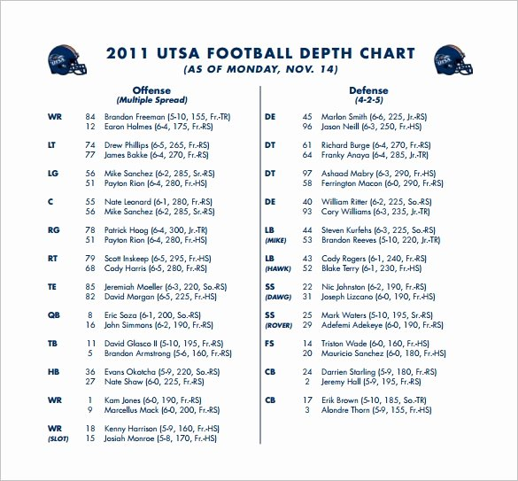Football Depth Chart Template Elegant 13 Football Depth Chart Template Free Sample Example