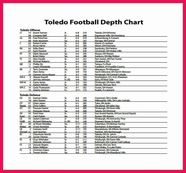 Football Depth Chart Template Inspirational Football Depth Chart Template