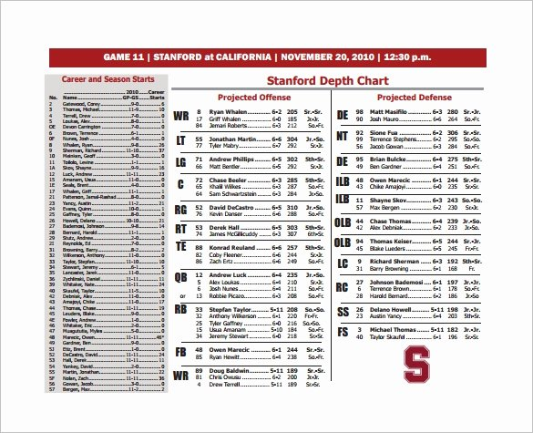 Football Depth Chart Template Unique 13 Football Depth Chart Template Free Sample Example