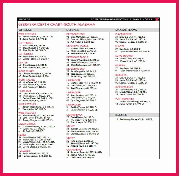 Football Depth Chart Template Unique Football Depth Chart Template