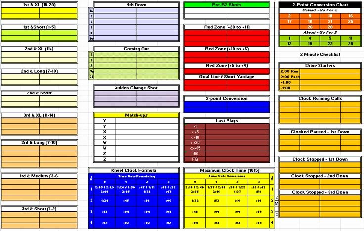 Football Offensive formations Template Beautiful Back Side Play Call Sheet 858×545