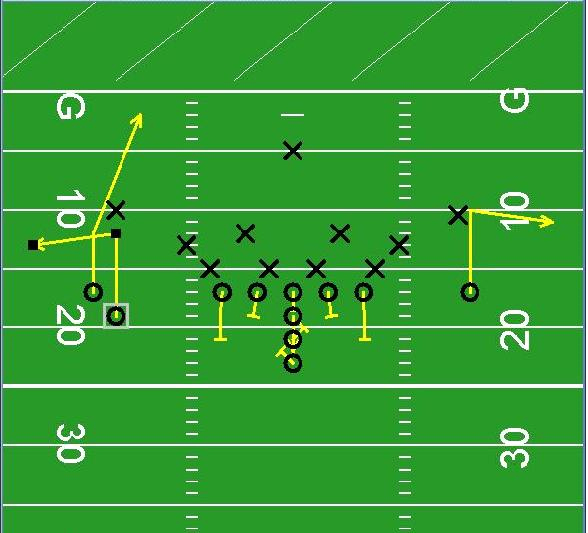 Football Offensive formations Template Best Of Miss 7d