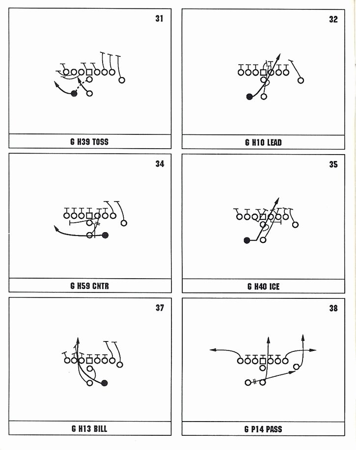 Football Offensive formations Template Unique Football formation Templates to Pin On Pinterest