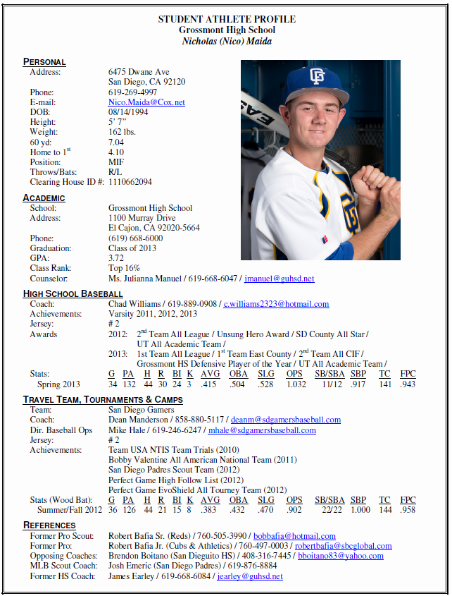 Football Player Profile Template Fresh Basketball Player Profile Template Best Games