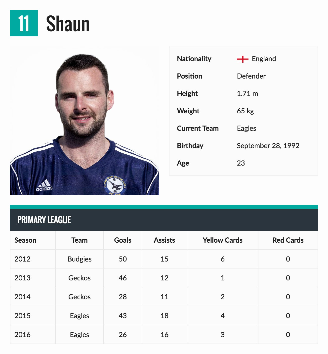 Football Player Profile Template Luxury Sportspress Pro themeboy