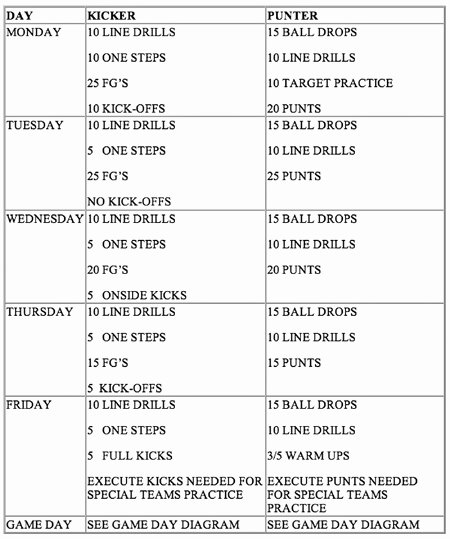 Football Practice Schedule Template Luxury 30 Of College Football Practice Plan Template