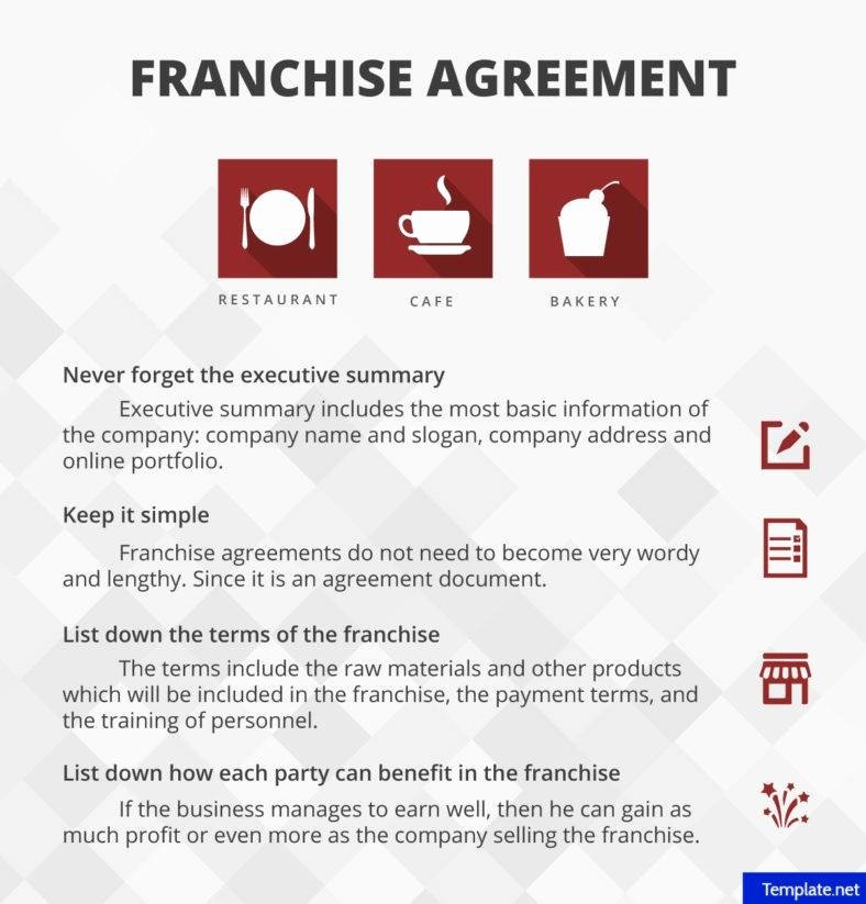 Franchise Business Plan Template Elegant 6 Franchise Agreement Templates for A Cafe Restaurant
