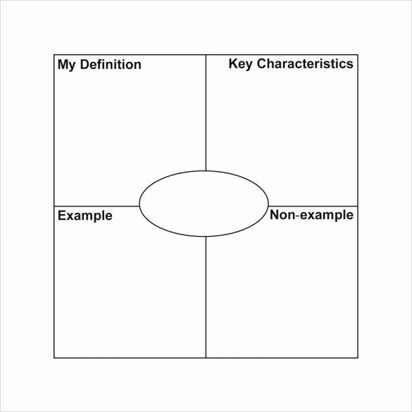 Frayer Model Template Pdf Unique the Hidden Facts Regarding Frayer Model Template