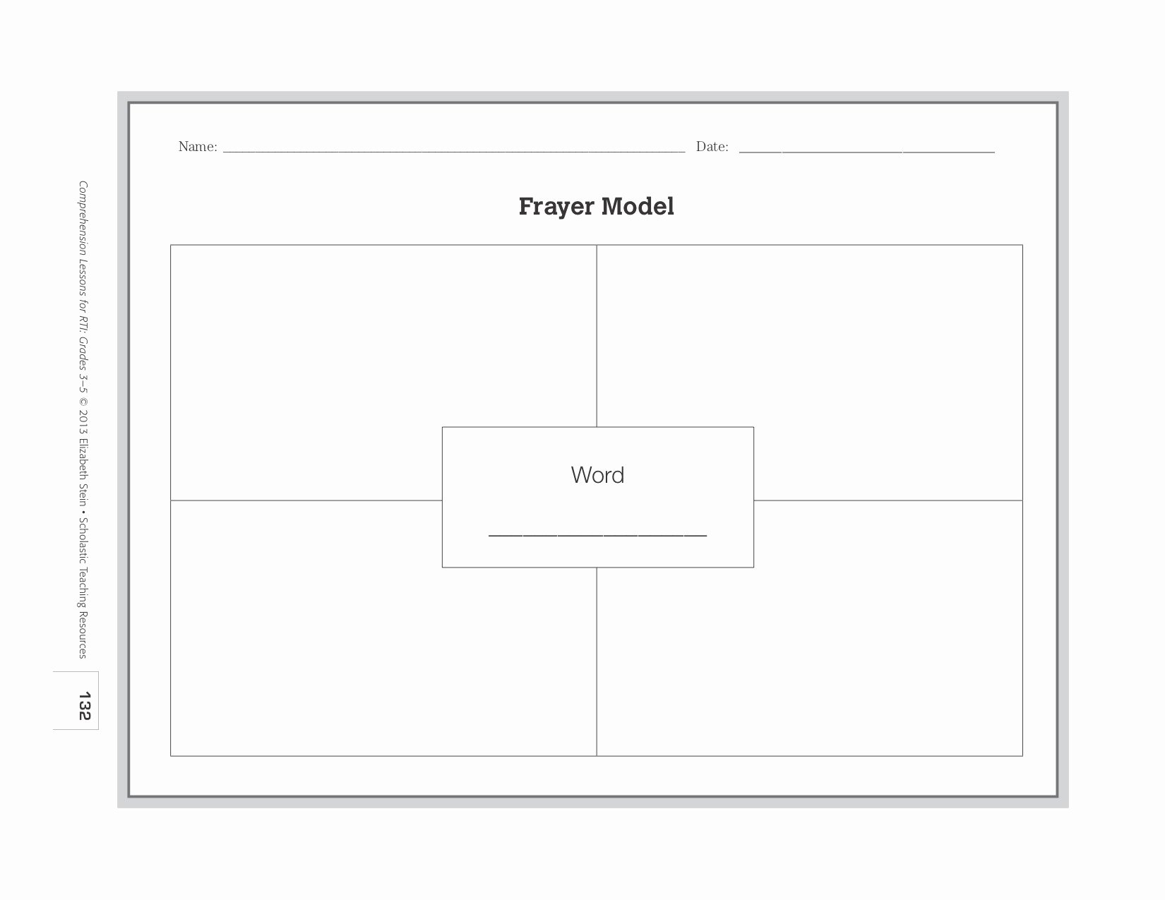 Frayer Model Template Word Awesome Content area Literacy Focusing On Vocabulary