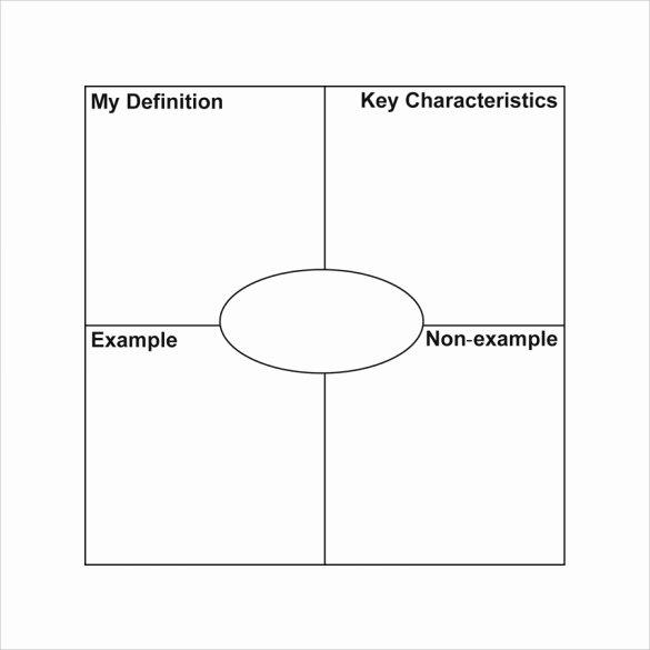Frayer Model Template Word Beautiful 15 Sample Frayer Model Templates – Pdf