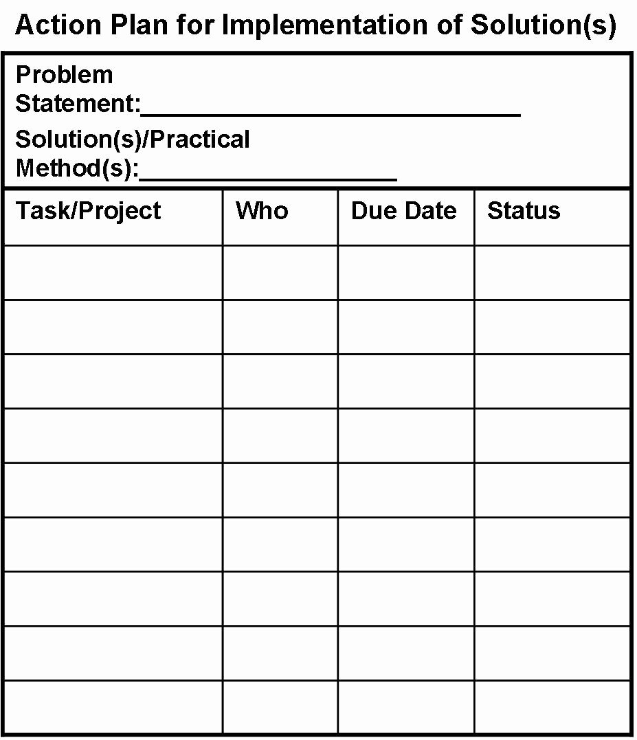 Free Action Plan Template Unique Action Plan Template for Dmaic Projects