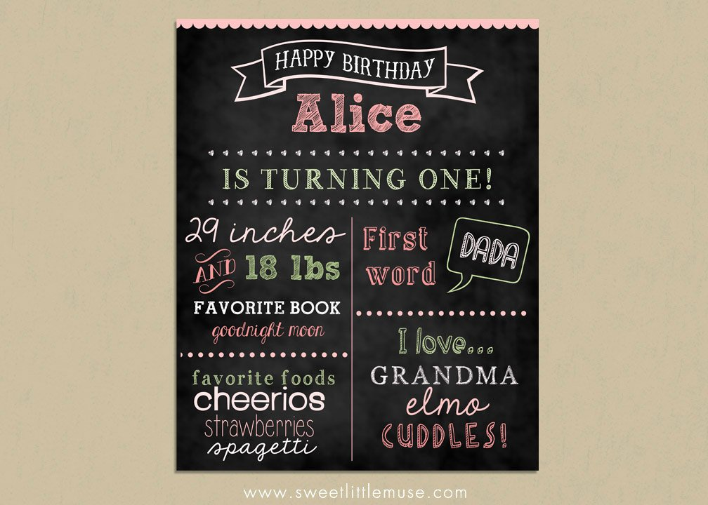 Free Birthday Chalkboard Template Awesome First Birthday Chalkboard Template Chalkboard Birthday Sign