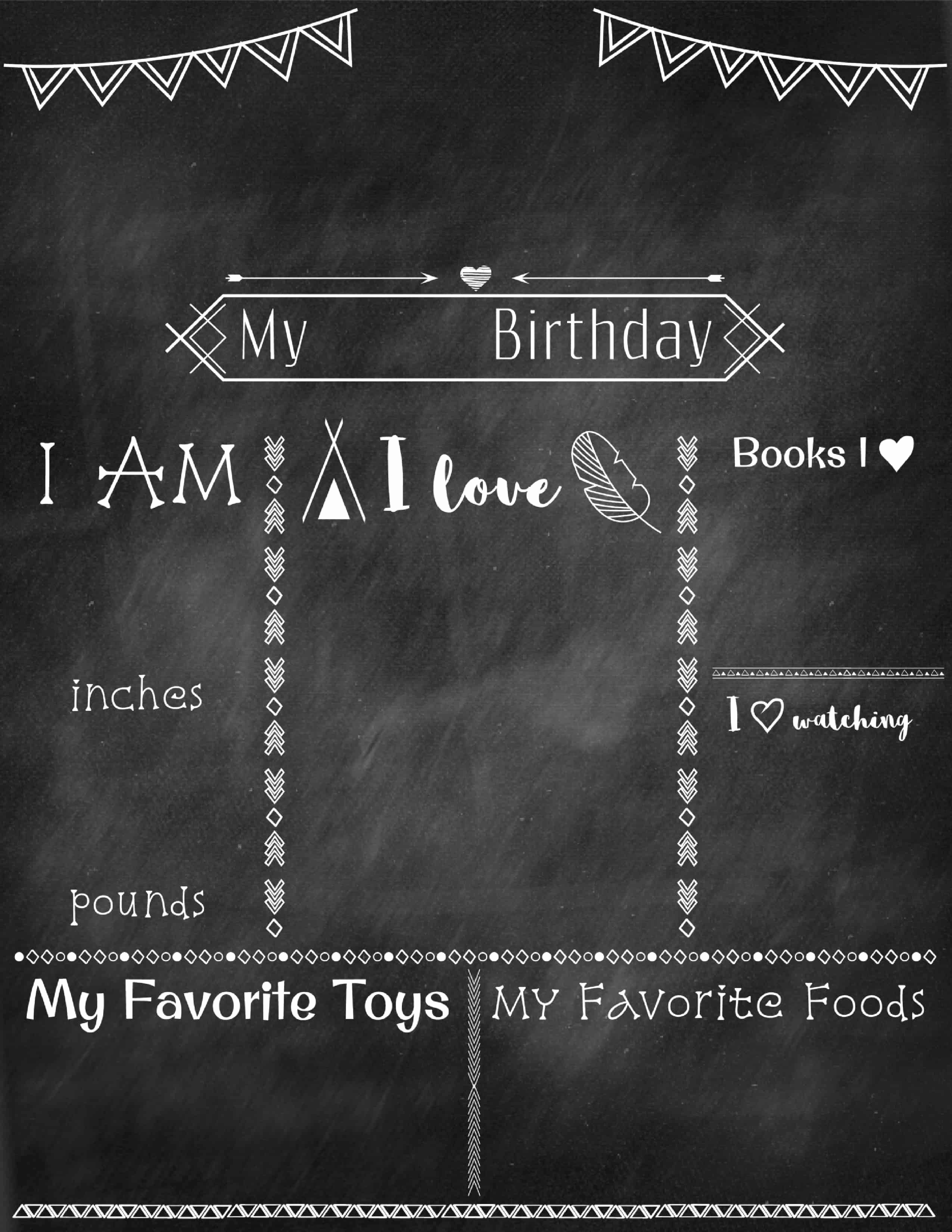 Free Birthday Chalkboard Template Beautiful Birthday Poster Template Free with Step by Step Tutorial