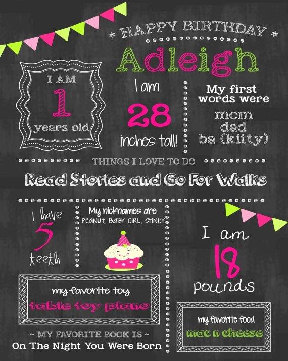 Free Birthday Chalkboard Template Best Of Best 25 Girl Birthday Invitations Ideas On Pinterest