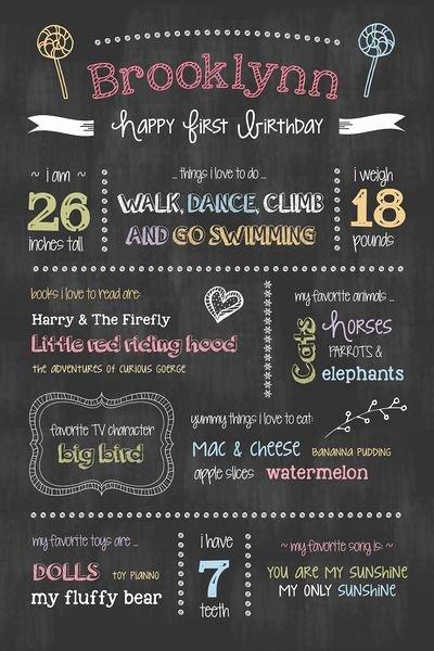 Free Birthday Chalkboard Template Lovely 53 Best Chalkboard Images On Pinterest