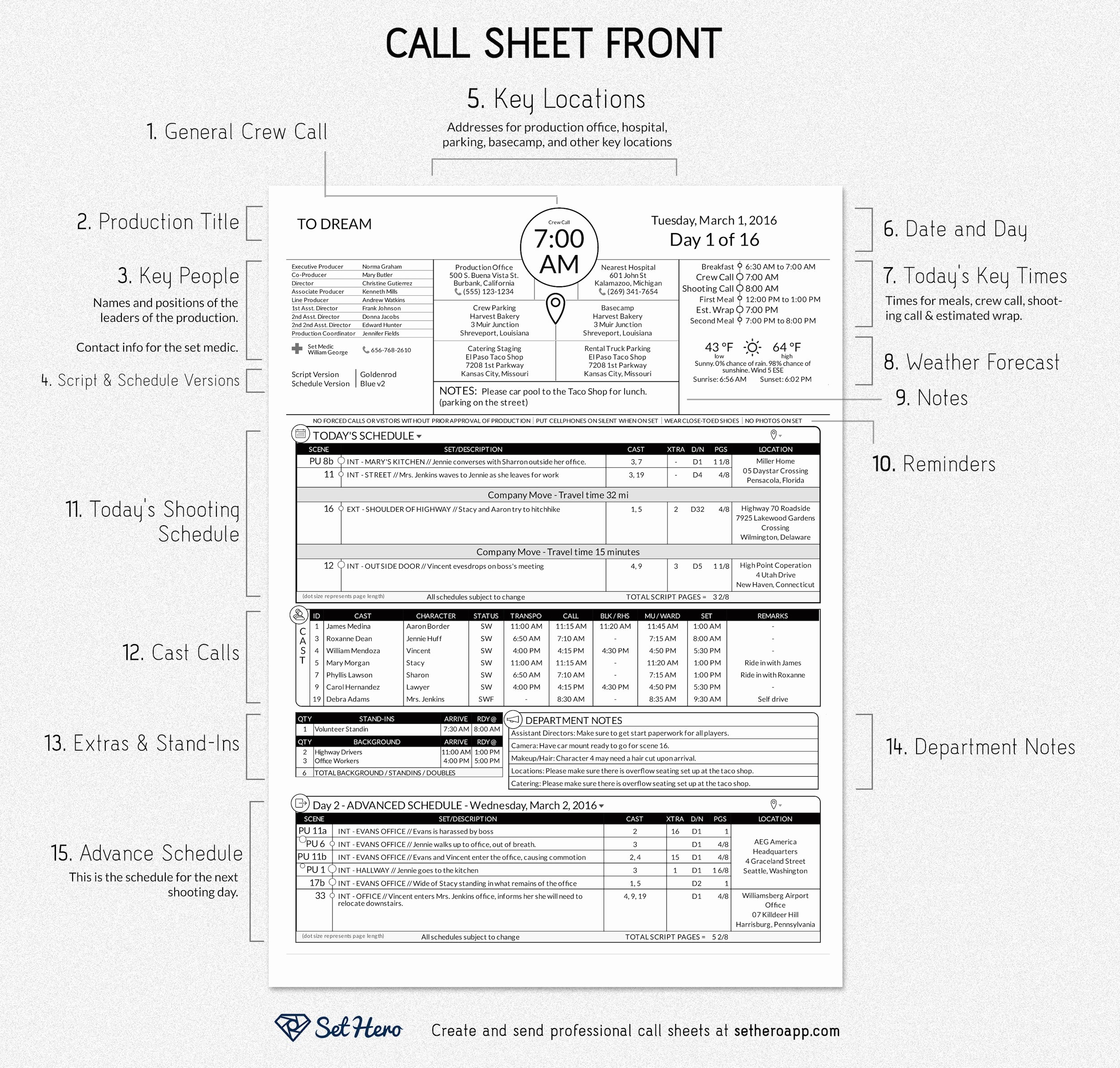 Free Call Sheet Template Beautiful Creating Professional Call Sheets Free Template Download