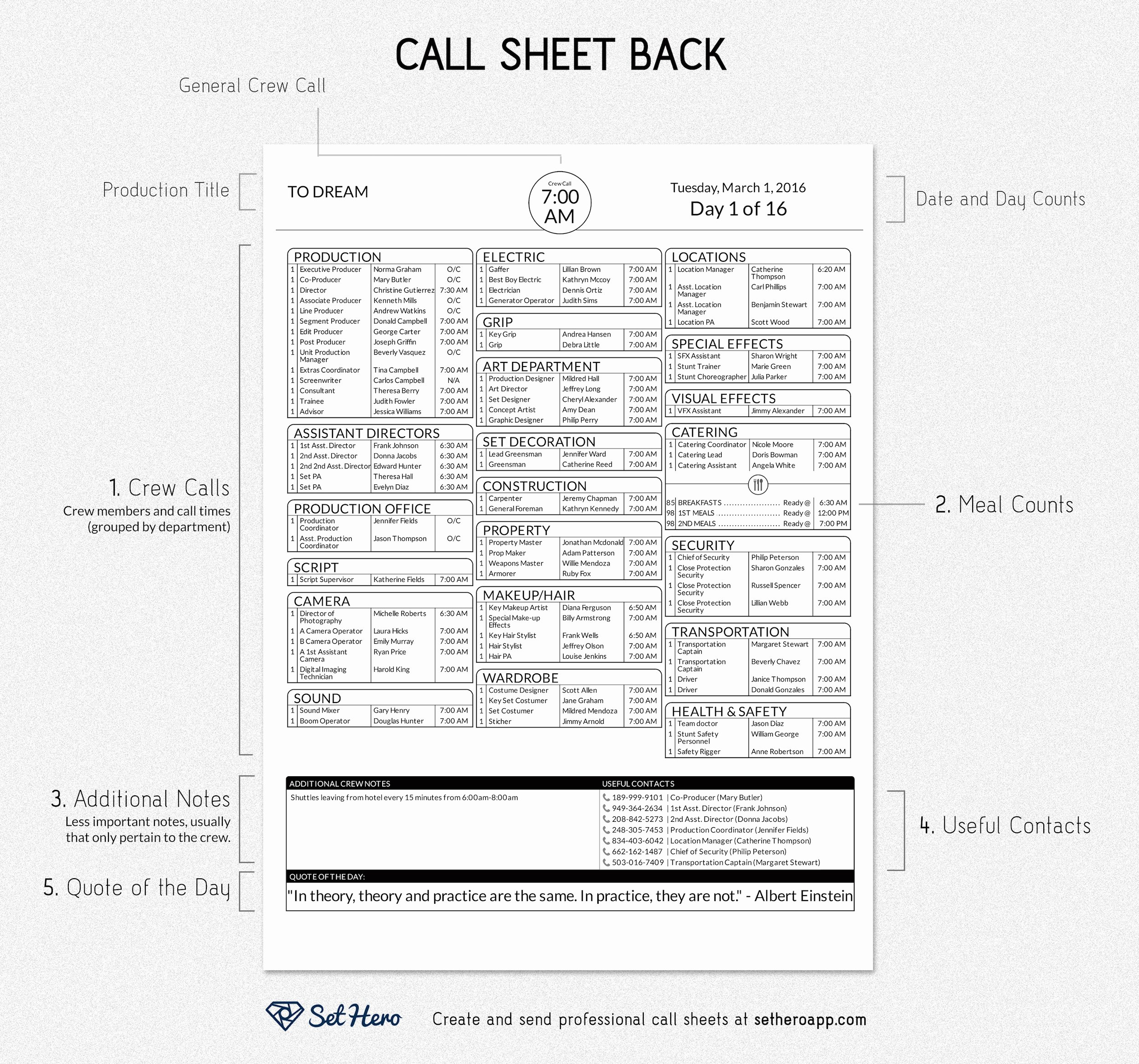 Free Call Sheet Template Lovely Creating Professional Call Sheets Free Template Download