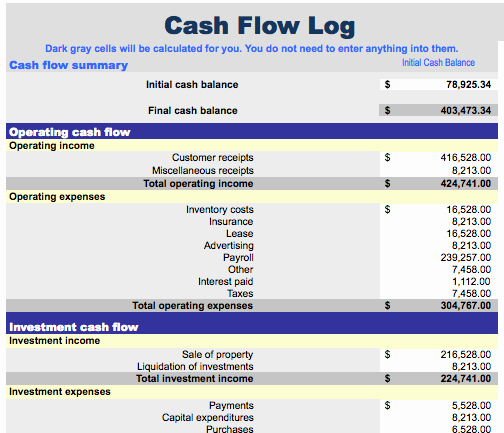 Free Cash Flow Template Elegant 21 Free Cash Flow Log Templates Microsoft Fice Templates