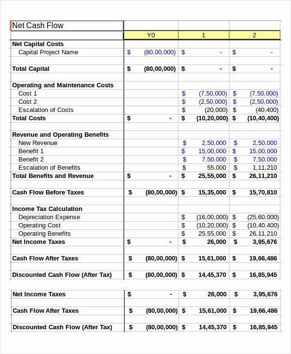 Free Cash Flow Template Elegant Cash Flow Excel Template 11 Free Excels Download