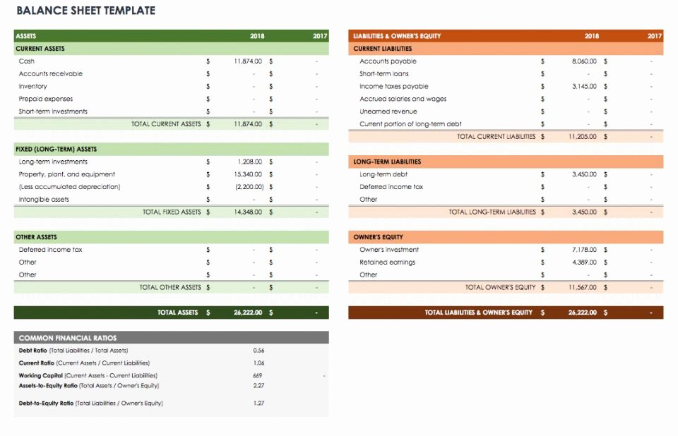 Free Cash Flow Template Inspirational Free Cash Flow Statement Templates