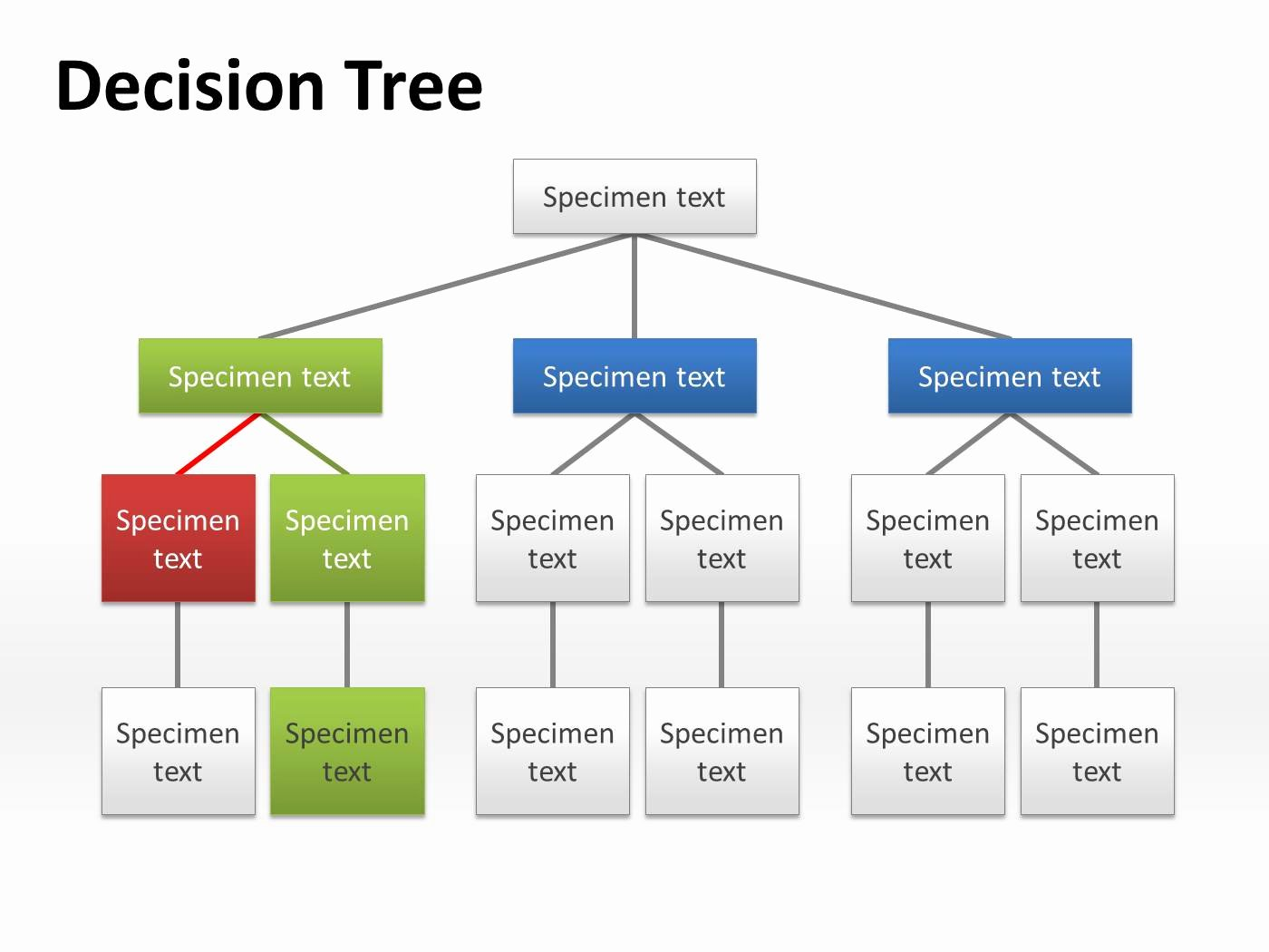 Free Decision Tree Template Best Of Decision Tree Templates Word Templates Docs