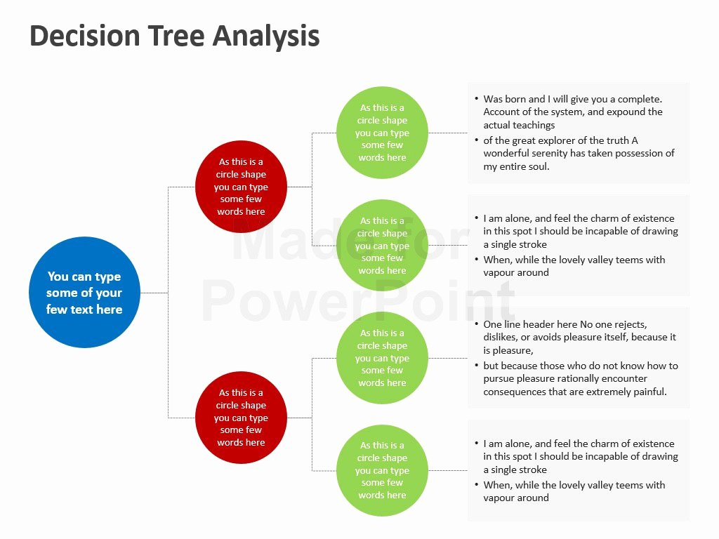 Free Decision Tree Template Fresh Decision Tree Analysis Template Powerpoint Slides