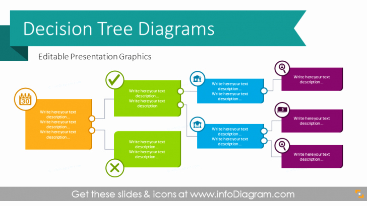 Free Decision Tree Template Lovely 12 Creative Decision Tree Diagram Powerpoint Templates for