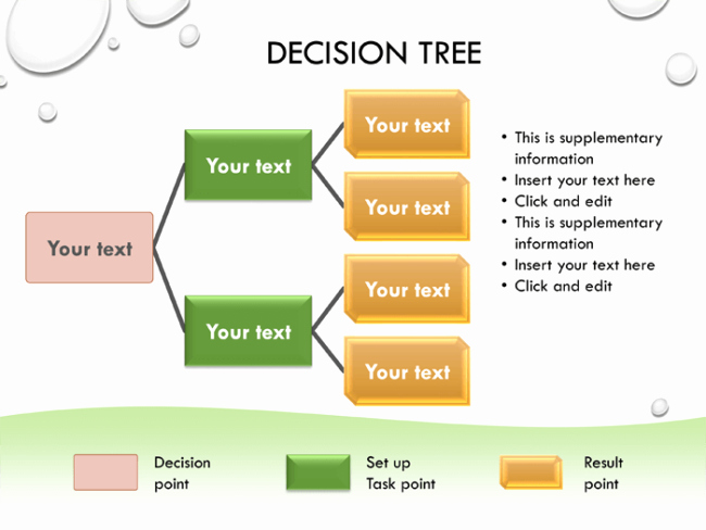 Free Decision Tree Template Lovely 6 Printable Decision Tree Templates to Create Decision Trees